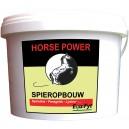 Horsepower 2-4 Kg